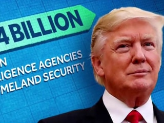 Pres. Trump Proposes $54B Defense Spending Increase