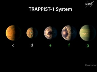 NASA Announces Discovery of 7 New Planets, 3 in 'Habitable Zone'