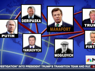 Navigating Manafort's Web of Ties to Russia and Ukraine