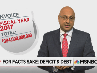 U.S. budget deficits:  How much debt is too much?