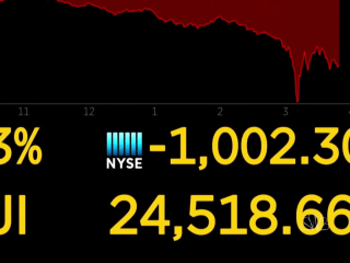 Dow has worst one-day drop of all time as new Fed chair sworn in