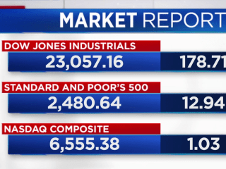 Dow recovers day's losses in final minutes of trading