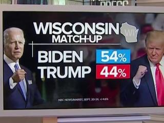 Biden leads before debate: Up in Michigan, Wisconsin