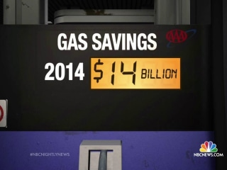 Americans Saved About $14 Billion on Gas in 2014