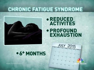 What Doctors Want You to Know About Chronic Fatigue Syndrome