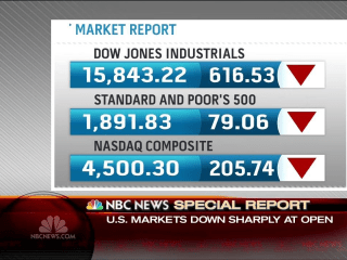 NBC News Special Report: Stocks Plummet In Early Trading
