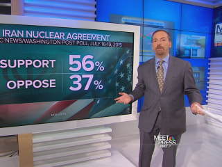 Nerdscreen: Do Americans Support the Iran Deal?