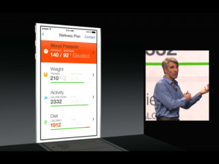 Smartphone Health: Apple Releases Software for Medical Apps