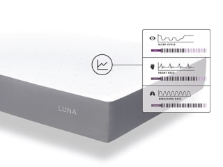 Sweet Dreams: Luna Smart Mattress Cover Tracks Your Sleep