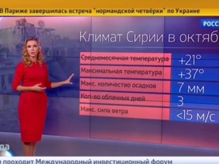 Russian TV Forecasts Good Weather for Bombings in Syria