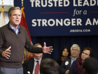 Jeb Bush Calls For Amendment to Fix Citizens United