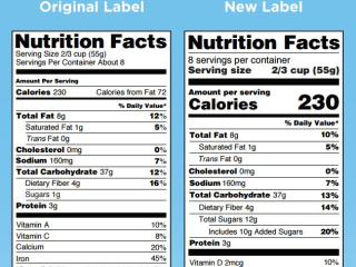 FDA's New Food Labels: What to Know