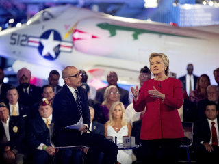 Fact-Checking Clinton and Trump at the Commander-in-Chief Forum
