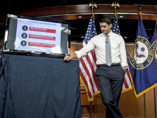 Five Things to Know About the GOP Health Care Plan's Score