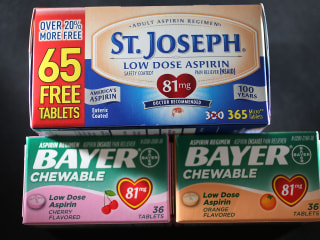 Low-dose aspirin too risky for most people, studies find