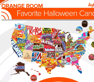 Here Are the Most Popular Candies Across the U.S.