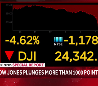 Special Report: Dow Jones plunges more than 1000 points