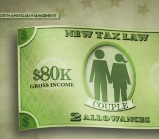 How much of an increase should taxpayers expect in take-home pay?