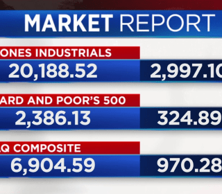 Dow drops nearly 3,000 points, words day since 1987
