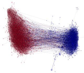 Red vs. Blue: Twitter Controversies Vividly Visualized in Study