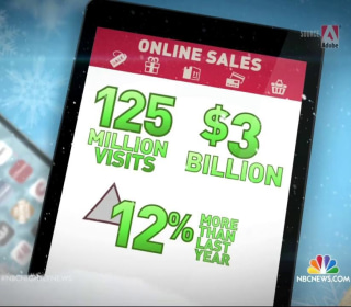 Cyber Monday Could Turn Out To Be Largest Online Sales Day in History: Adobe
