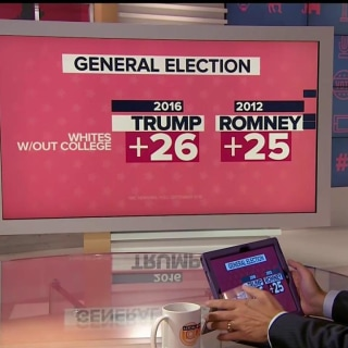 Trump Trails Romney's 2012 Numbers With White Voters
