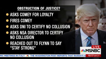 Image result for trump obstruction of justice