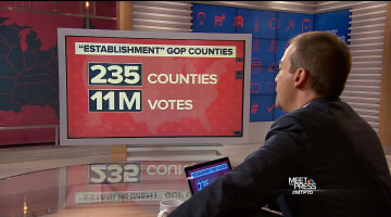 Voter Data: GOP Divide Goes Beyond Washington Feud