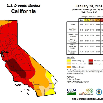 "U.S. Drought Monitor shows California in the ""exceptional"" category for the first time since the index was created in 2000"