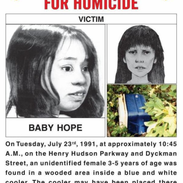 The NYPD's composite artist unit created sketches of a murdered girl found in 1991 in upper Manhattan. The girl, nicknamed Baby Hope, was finally identified last fall after renewed interest in the case.