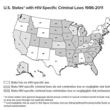 Image: U.S. States with HIV-Specific Criminal Laws 1986-2011