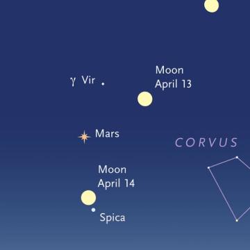 Image: Mars locator