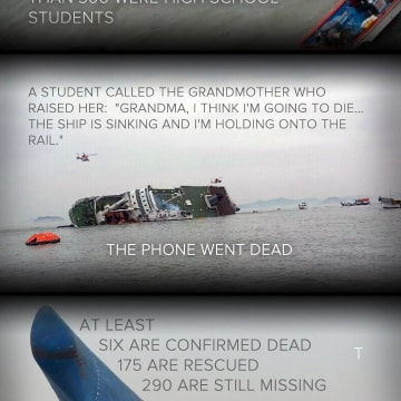 South Korean ship, Sewol, sank at sea Wednesday.  The ferry was carrying hundreds of passengers when it capsized and sank.