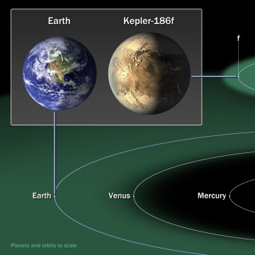 Image: Planet comparisons