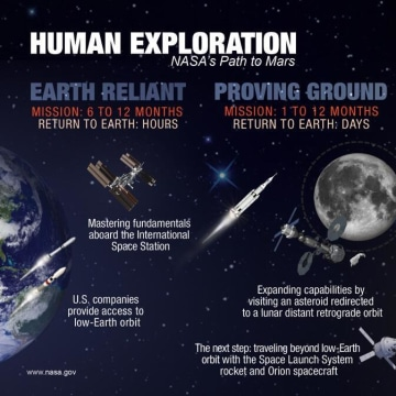 Image: Exploration plan