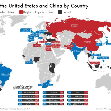 Favorability of the United States and China, by country (via GlobalPost)