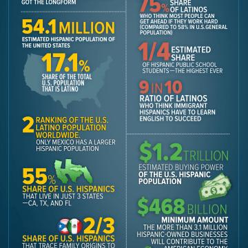 mexican government facts seonegativo com
