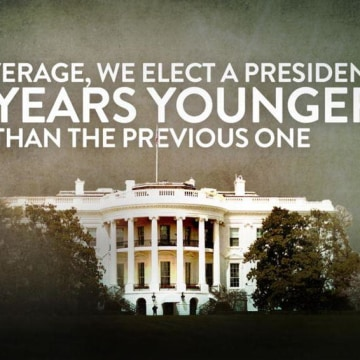 NerdScreen Still Presidential Ages
