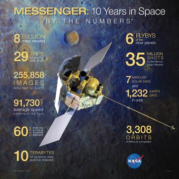Image: Mercury infographic