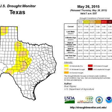 Image: Texas drought monitor