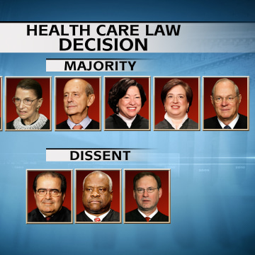 Image: Health Care Law Split