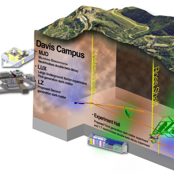 Cross-section illustration of the Sanford Underground Research Facility.