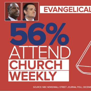 NERDSCREEN EVANGELICAL 121315 GRAPHIC