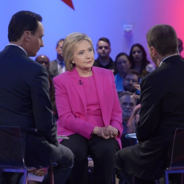 Image: MSNBC - Election Coverage - Season 2016