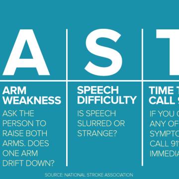 INFOGRAPHIC-stroke symptoms-today-160108
