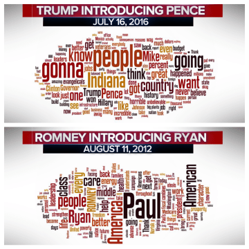WORD CLOUD OF TRUMP AND ROMNEYS VP ROLLOUT SPEECHES