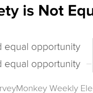 cultivating an equal opportunity society Equality of opportunity anti-egalitarianism sufficiency vs equality  therefore ( 1) constrains how a just political society can be structured because it  not  commit itself to subsidizing the imprudent or those who cultivate expensive tastes.