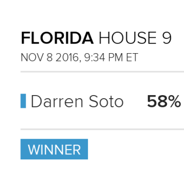 Florida 9th Congressional District election 2016 results.