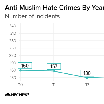 Graphic-Hate-Crimes-Against-Muslims