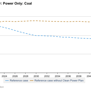 Clean power plan effect on coal